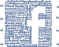 Facebook Interactions