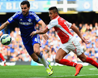 Arsenal vs Chelsea Premier League